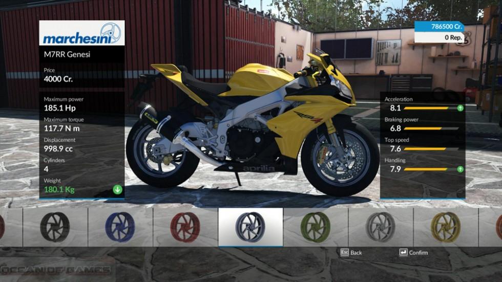 Ride PC Game 2015 Download Free